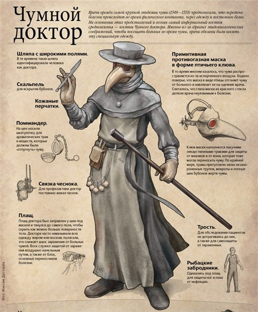 Страшные истории на Screepy.ru - Part 72